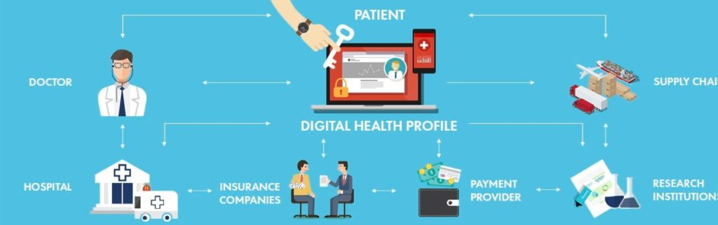 Blockchain technology places the patient at the center of the health care ecosystem