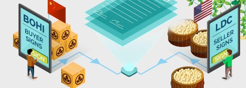 Blockchain trade